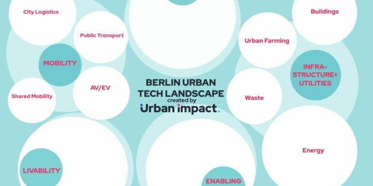 urbantech_hero
